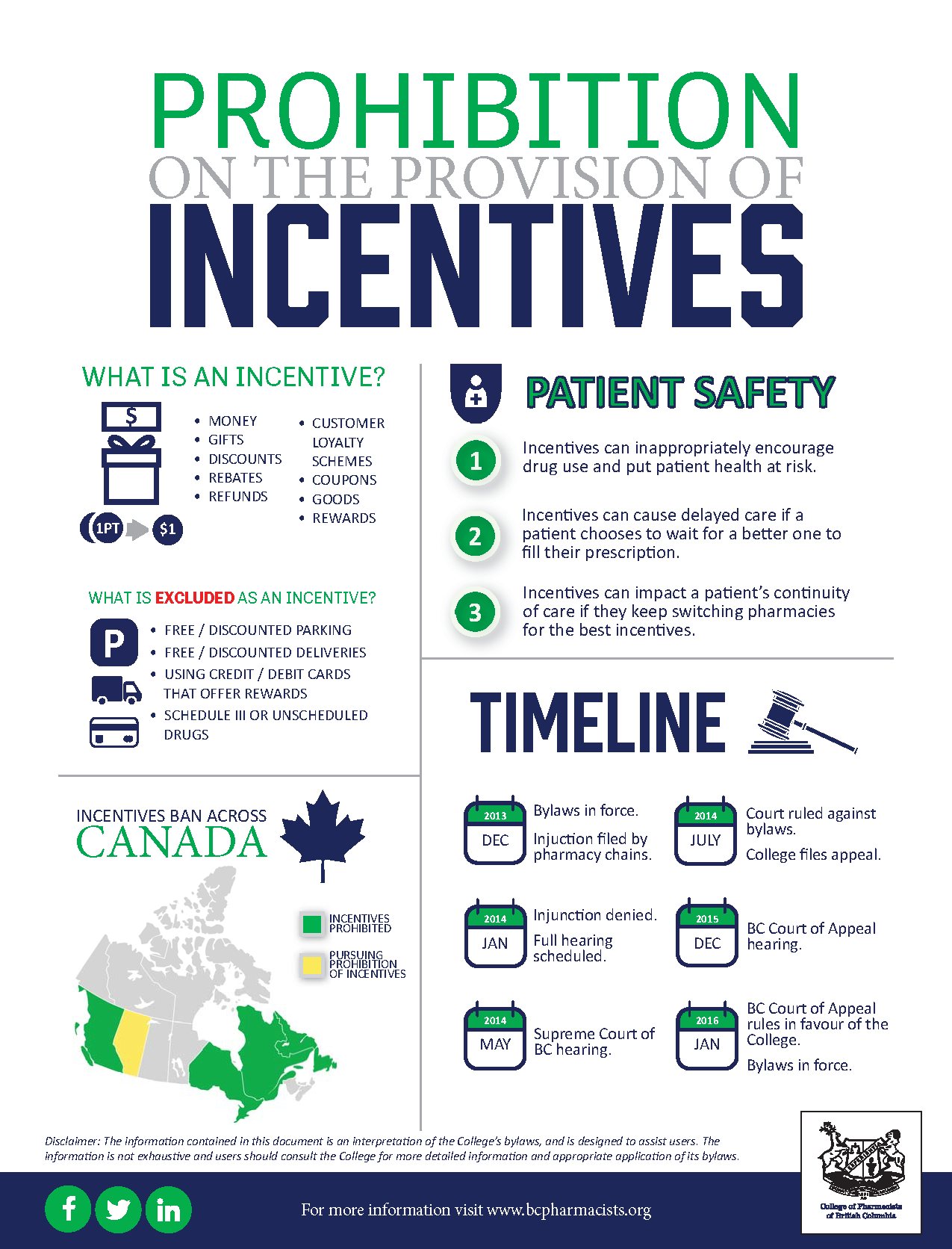 Prohibition on Incentives_Infographic_2