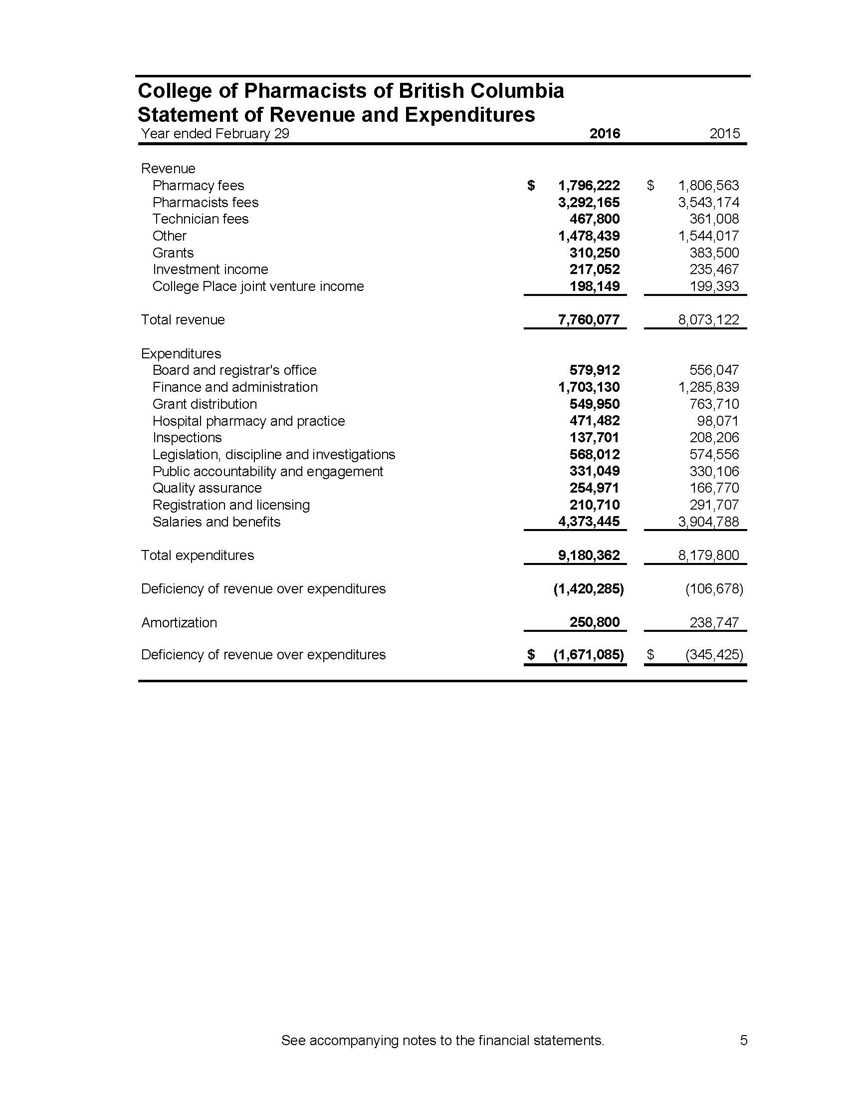 CPBC_Financials_07