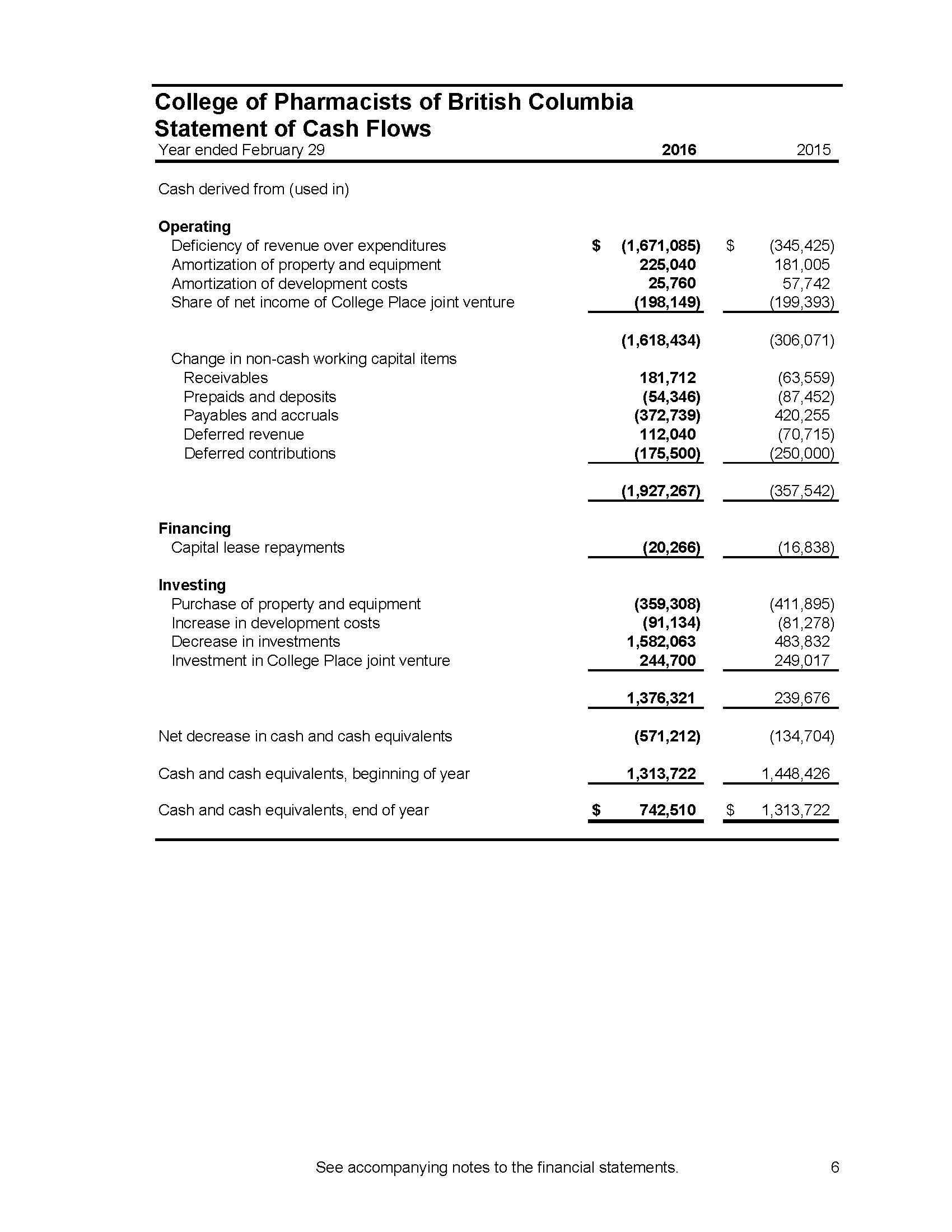 CPBC_Financials_08