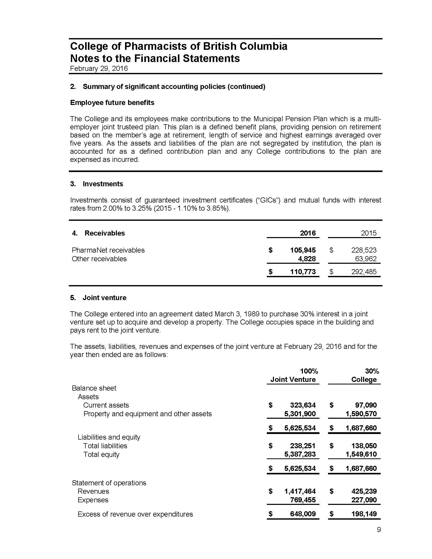 CPBC_Financials_11