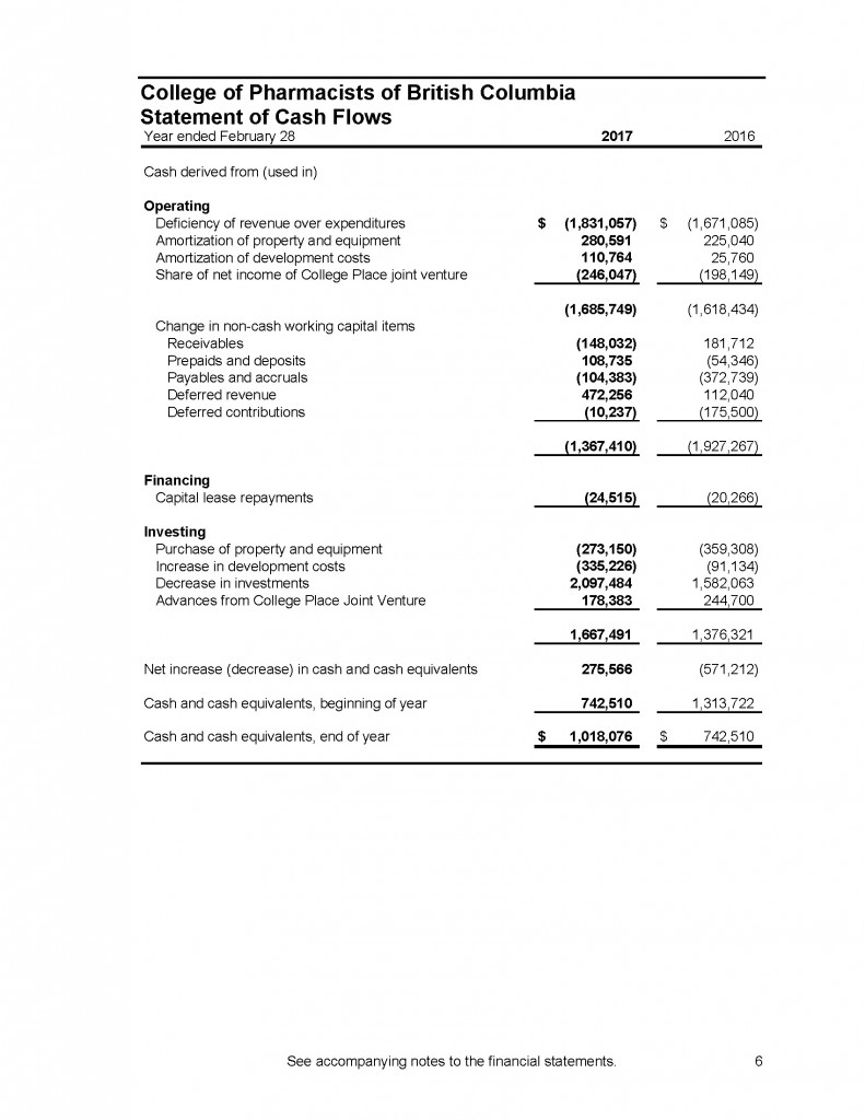 AR2017-Financials_Page_08